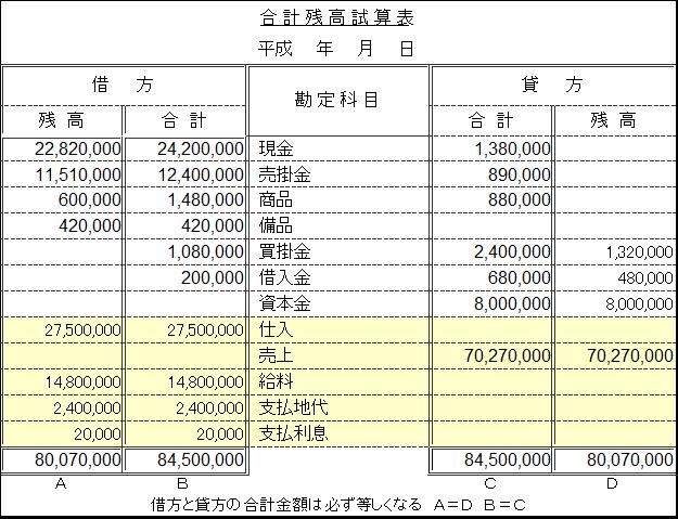 zuhyou10