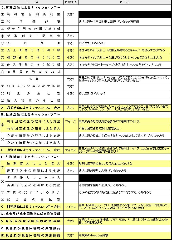 tsukurikata8