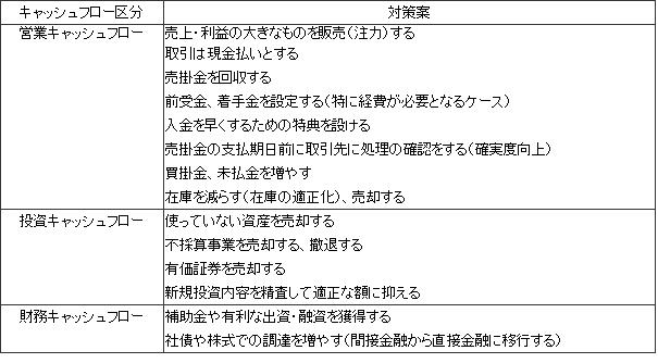 tsukurikata9