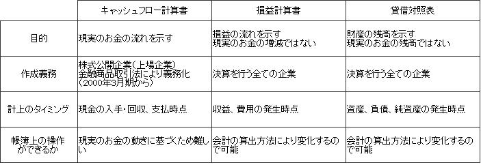 cashkeiei1