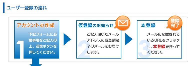 directmail1