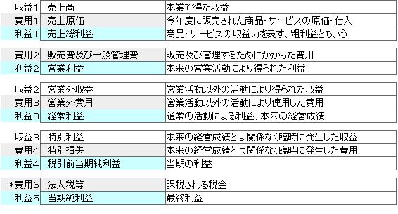 zuhyou2