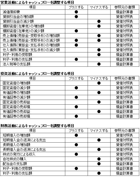 tsukurikata4