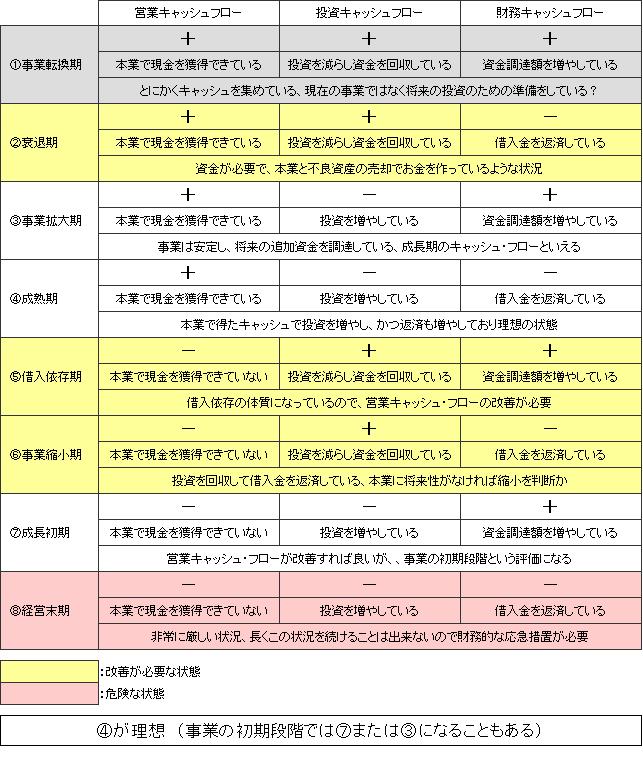 tsukurikata5